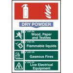 Fire extinguisher composite - Dry powder - PVC (200 x 300mm)