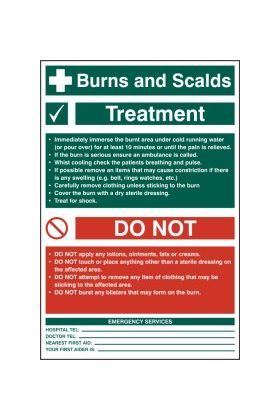 Burns and Scalds (Treatment information) - PVC (400 x 600mm)